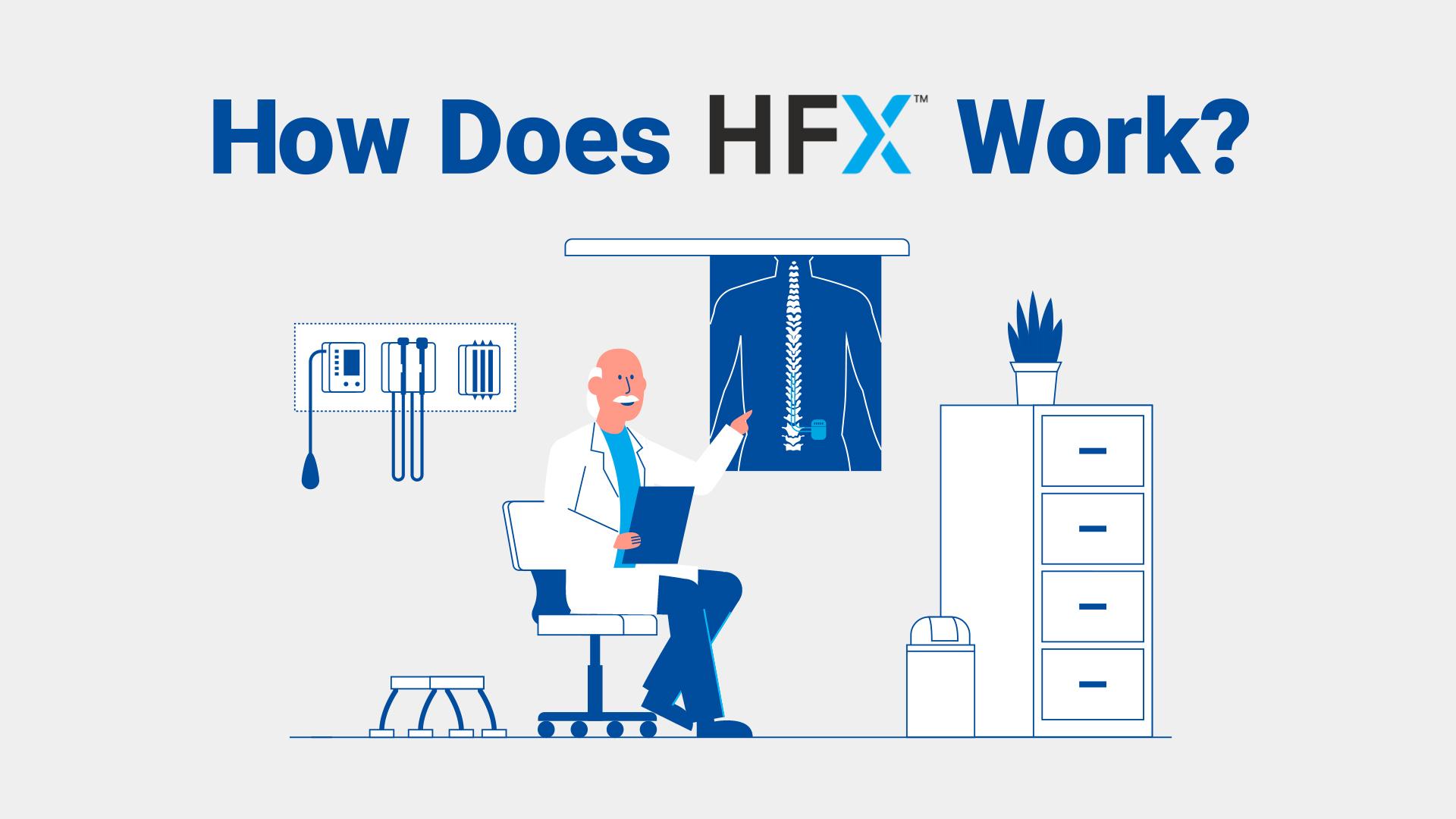 https://www.nevrohfx.com/app/uploads/sites/6/2021/07/HFX-How-SCS-Works-Thumbnail-4k.jpg